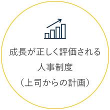 成長が正しく評価される人事制度(上司からの計画)