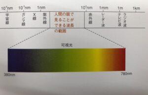 富山市の注文住宅の紫外線