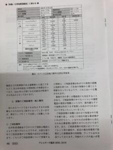 富山市の注文住宅会社の抗酸化エビデンス
